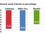 GraficAturatsAnual